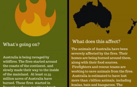 Crisis in Australia