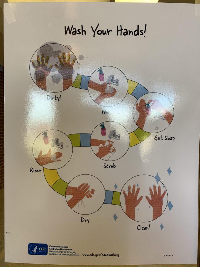School Prevention Measures For Coronavirus